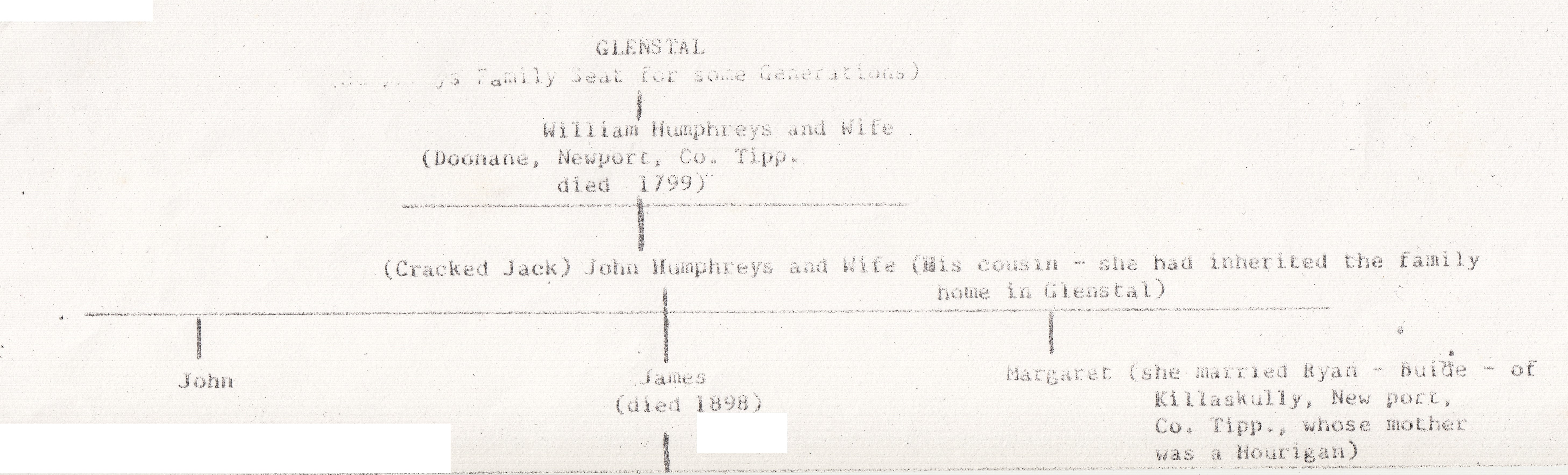 humphrys of co limerick and co tipperary